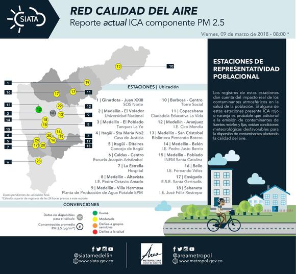 Se levanta el Estado de Alerta por calidad del aire