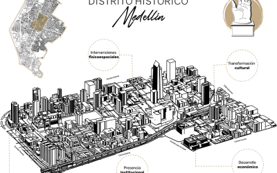 ¿Qué es el Distrito Histórico del centro de Medellín?